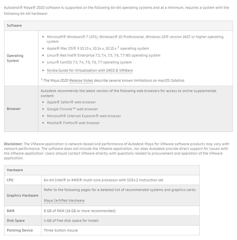 Maya Requirements